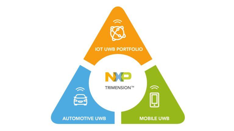 NXP_Trimension_Triangle_1920x1080